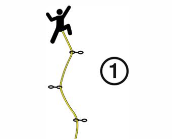Single rope